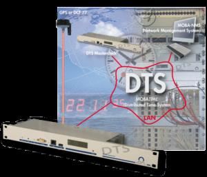 DTS4802.Masterclock